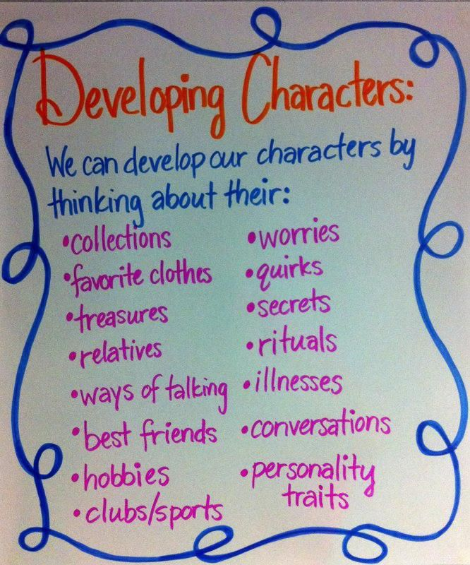 developing-characters